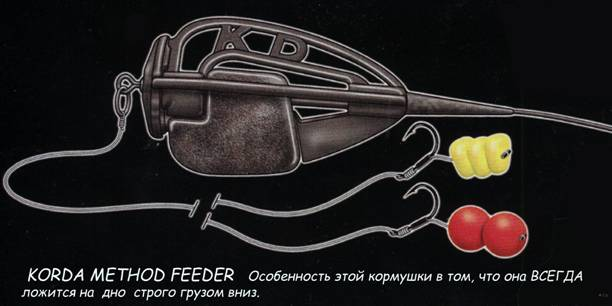 ловля на фидер method